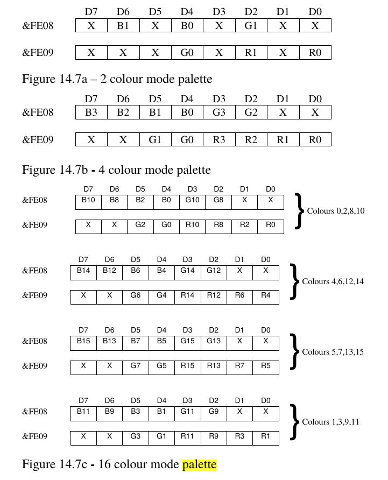 Palette Format - Advance User Guide