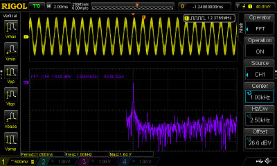 1-bit dac, 1kHz Sine wave, no filter