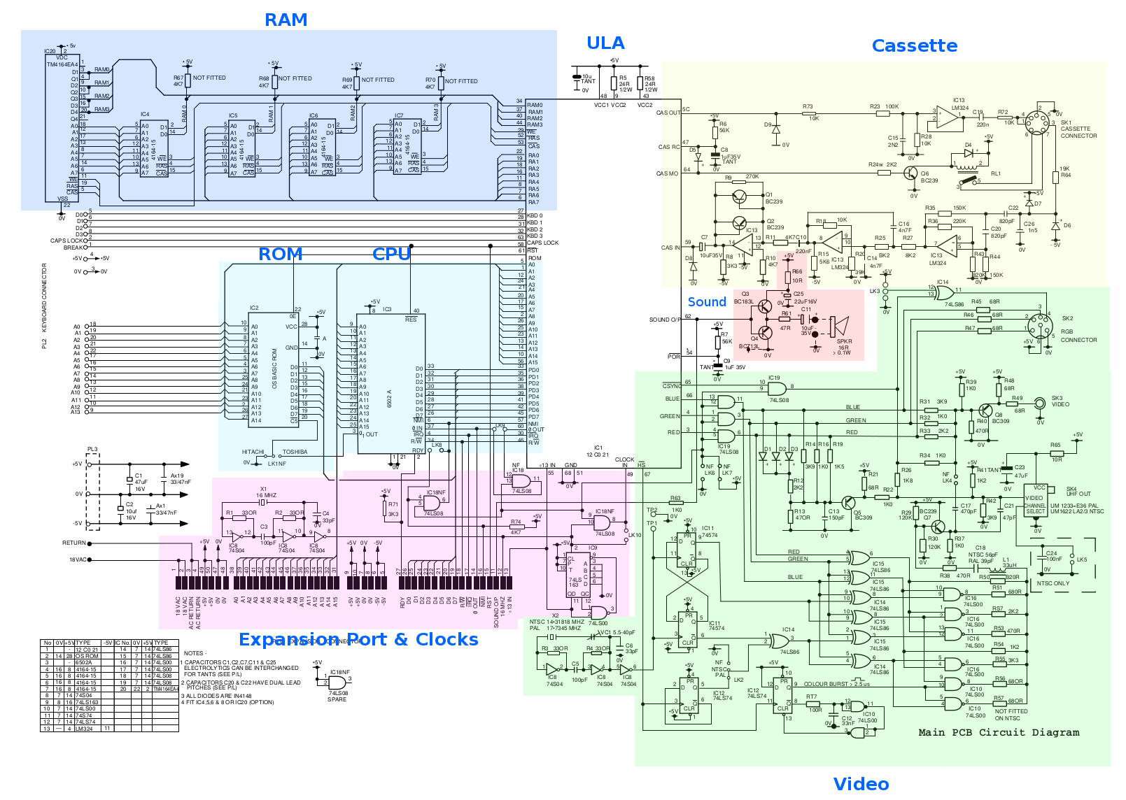 Keyboard And Cpu Clock Transitions Schematic Diagram Refer To The Electron Service Manual Page 45 For Matrix If Youre Wondering How A Works Take Look At