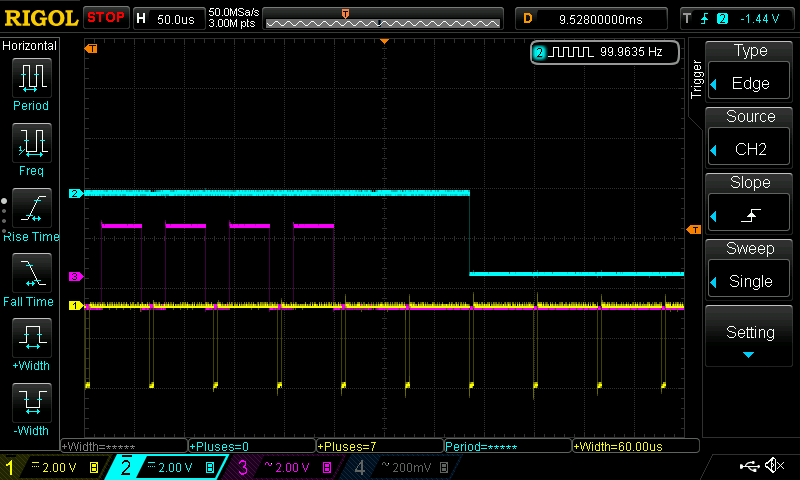 FPGA Core DispEnd Interrupt (yellow hysnc, pink active line, cyan interrupts)