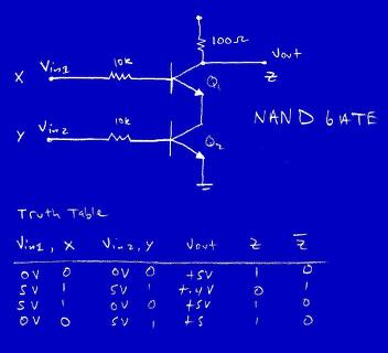 NAND Schematic